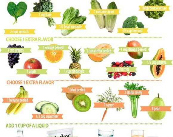Mix & Match: Green Smoothie