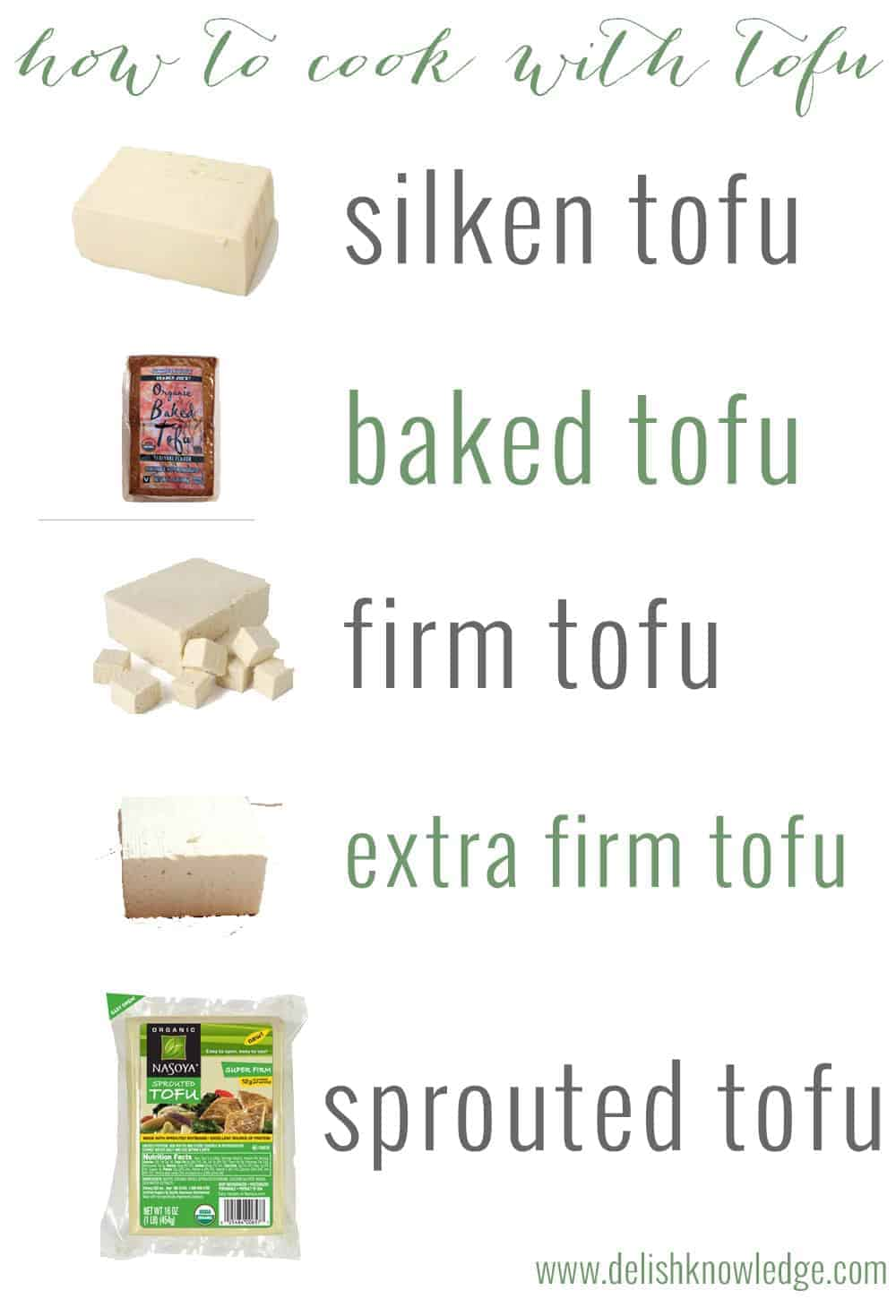 the various types of tofu available to cook with